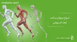 خرید و فروش تجهیزات پزشکی اینترنتی